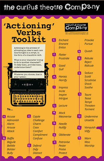 'Actioning Verbs' Toolkit Poster